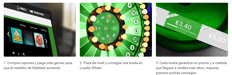 loyaltywheel