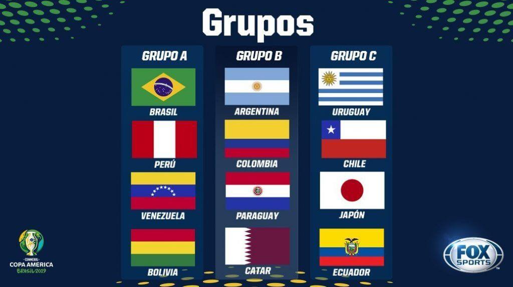 pronosticos copa america brasil 2019