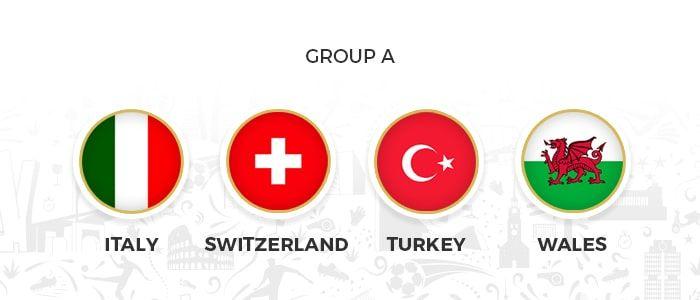grupos eurocopa 2020