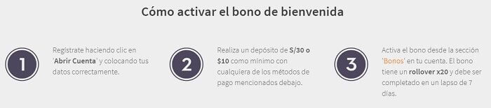 Betsson Bono Casino